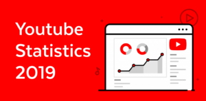 YouTube Statistics 2019 | Mindblowing Facts